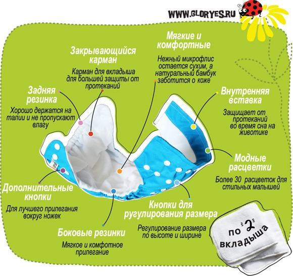 Фото: www.gloryes.ru