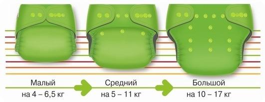 Фото: www.bambino.ru
